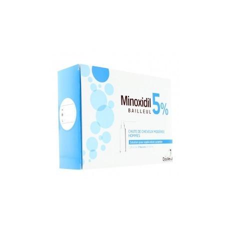 MINOXIDIL BIORGA (50 MG/ML SOLUCION CUTANEA 1 FRASCO 60 ML )